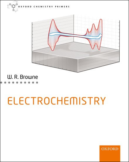 Electrochemistry lecturer resources